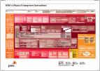 IFRS 4 Phase II integriert betrachten