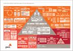 Aufsichtsrechtliche Anforderungen im Asset Managem